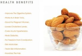 18 Best Benefits Of Soaked Almonds For Skin, Hair & Health